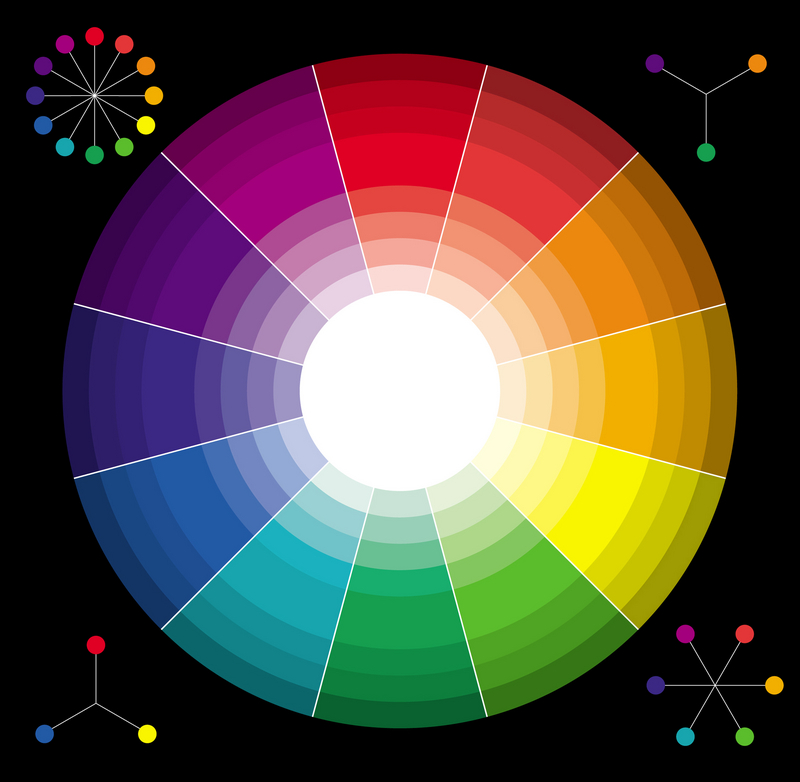 Wheel Online Color Wheel