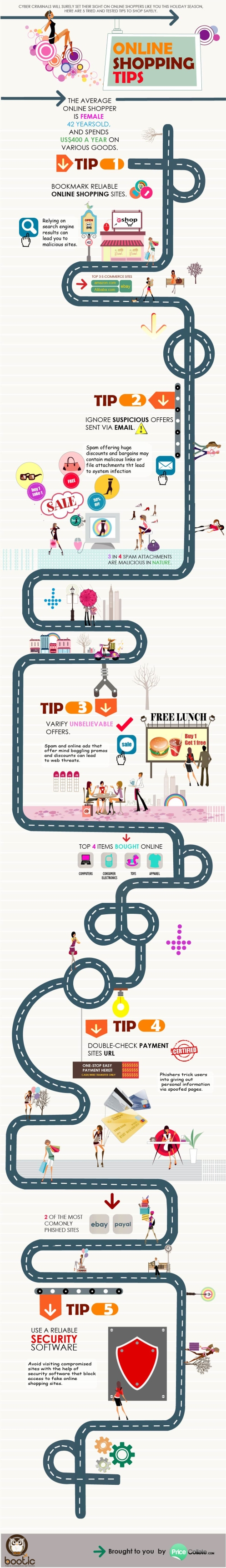 Safe Online Shopping Tips Infographic